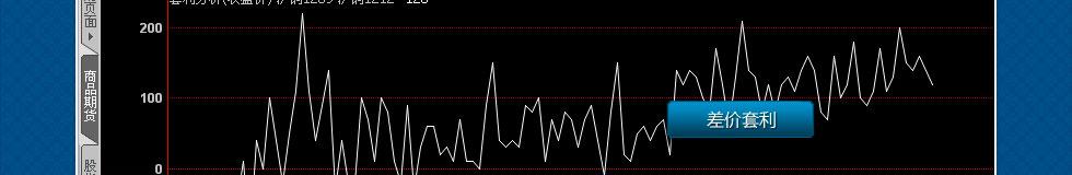 博易大师——网上期货行情分析利器