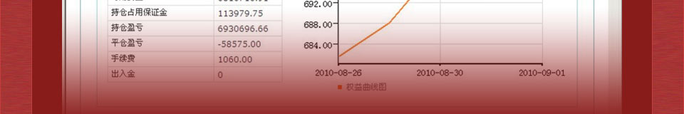 闪电手--最广泛使用的期货交易平台